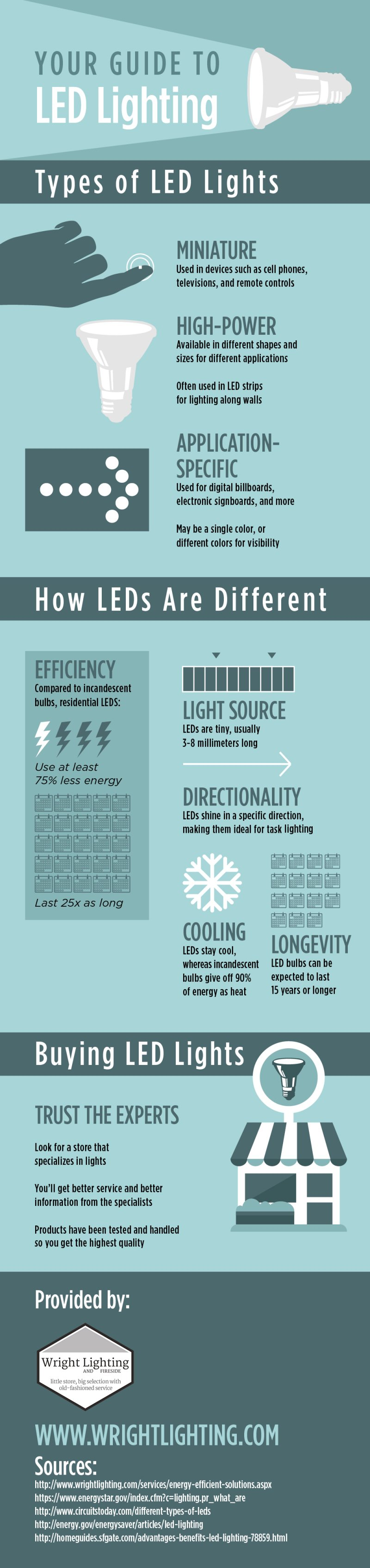 led - lighting