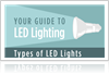 Guide on LED lighting by Wright Lighting and Fireside